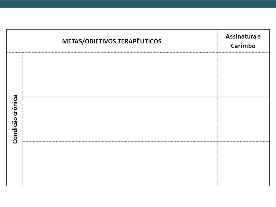 METAS/OBJETIVOS TERAPÊUTICOS