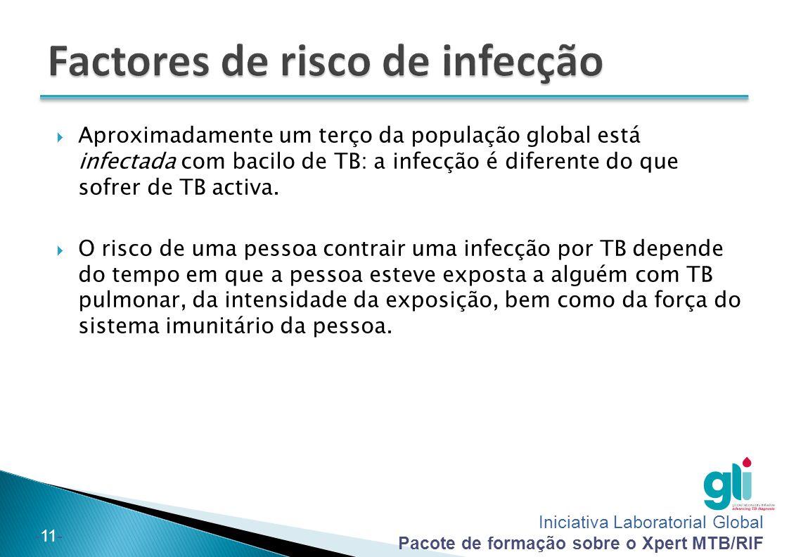 Factores de risco de infecção