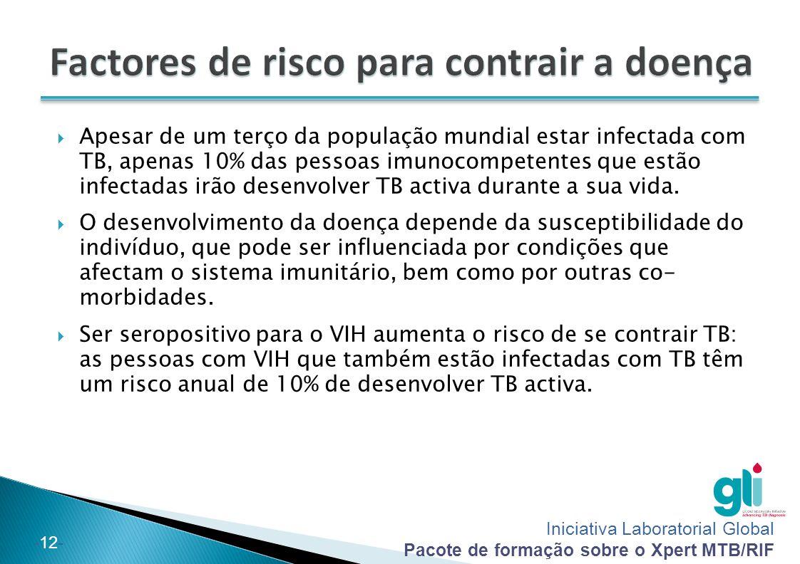 Factores de risco para contrair a doença