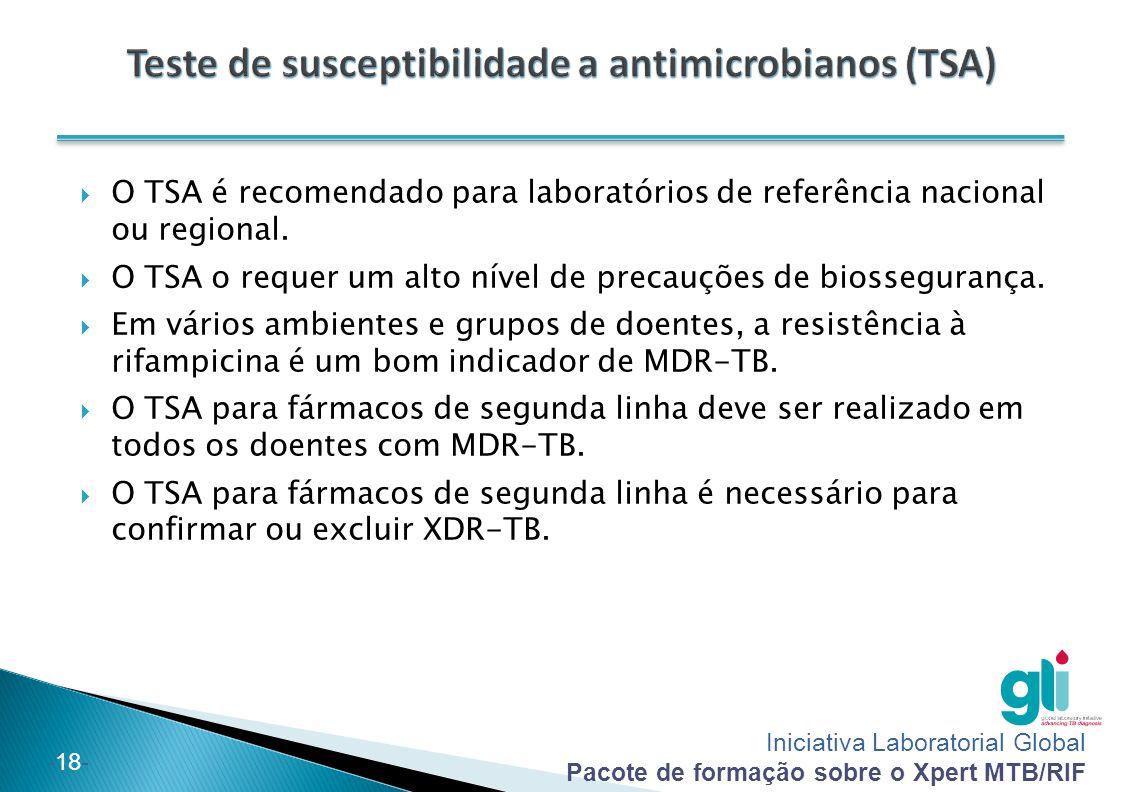 Teste de susceptibilidade a antimicrobianos (TSA)
