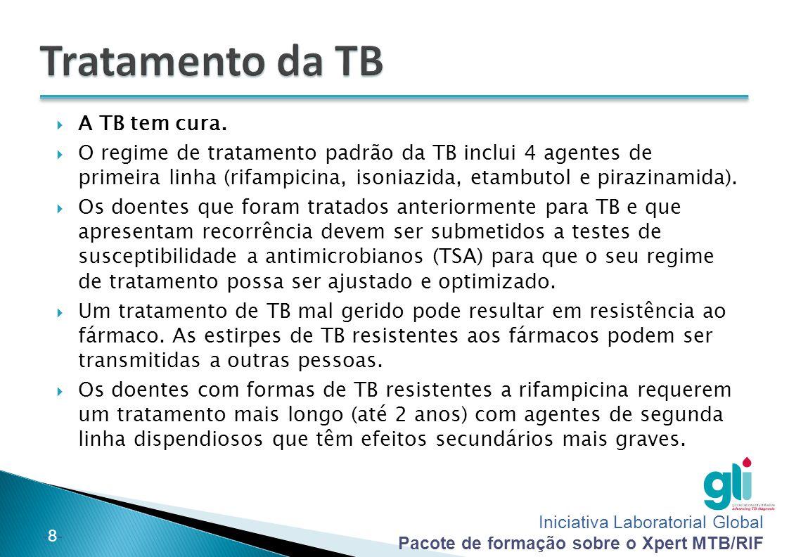 Tratamento da TB A TB tem cura.
