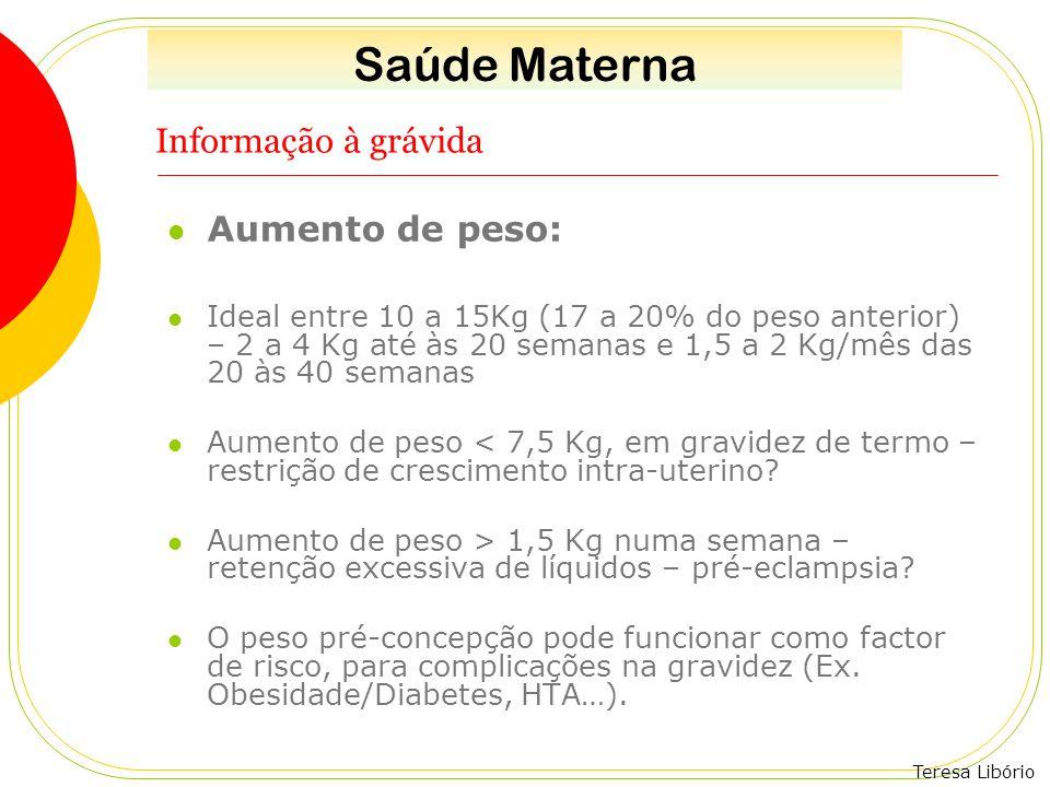 Saúde Materna Informação à grávida Aumento de peso: