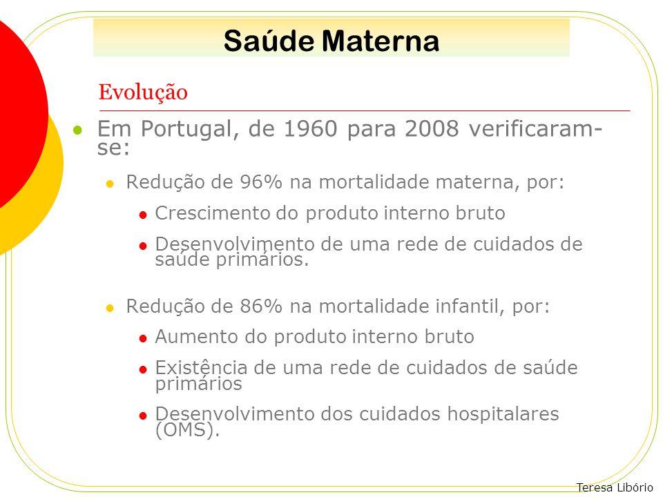 Saúde Materna Evolução Em Portugal, de 1960 para 2008 verificaram-se: