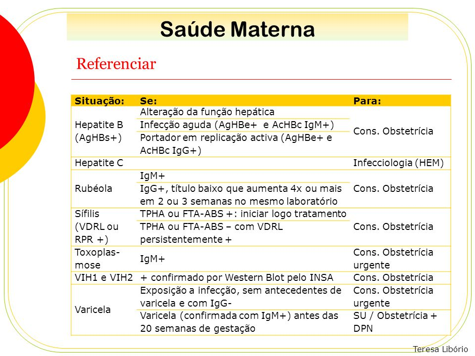 Saúde Materna Referenciar Situação: Se: Para: Hepatite B (AgHBs+)