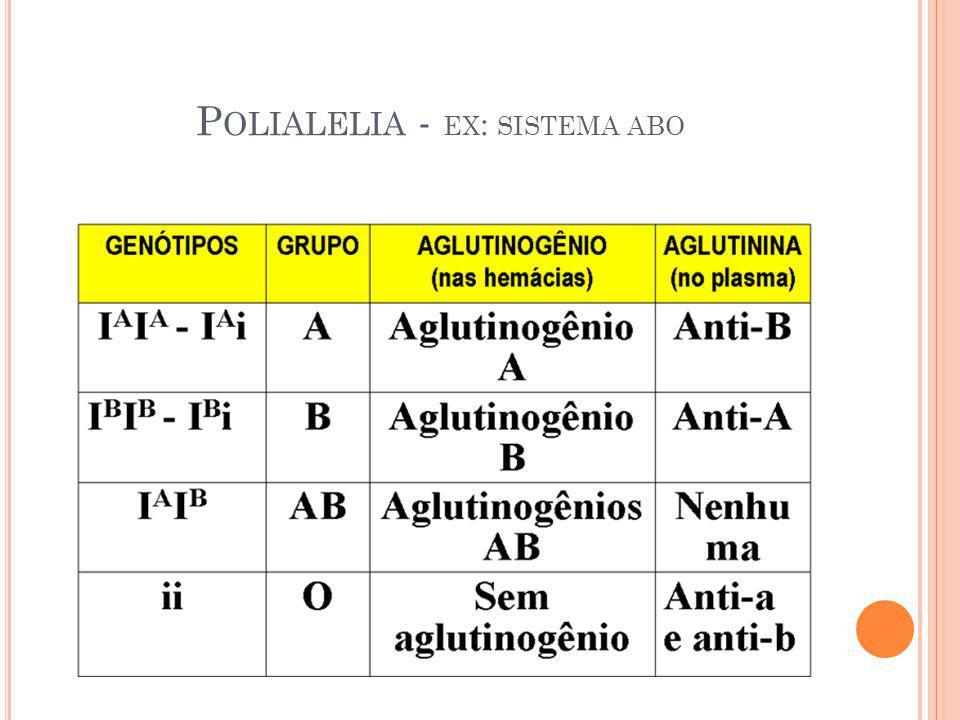 Polialelia - ex: sistema abo