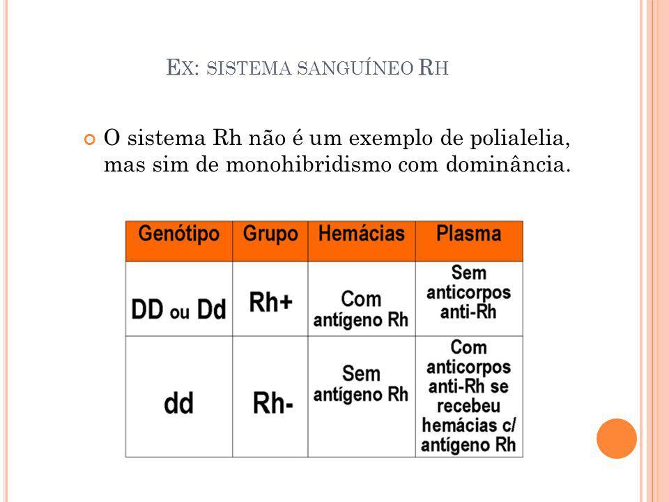Ex: sistema sanguíneo Rh