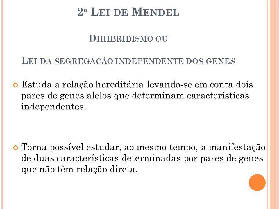 2ª Lei de Mendel Dihibridismo ou Lei da segregação independente dos genes