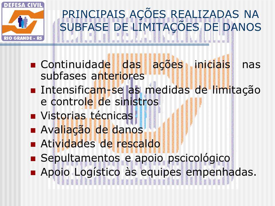 PRINCIPAIS AÇÕES REALIZADAS NA SUBFASE DE LIMITAÇÕES DE DANOS