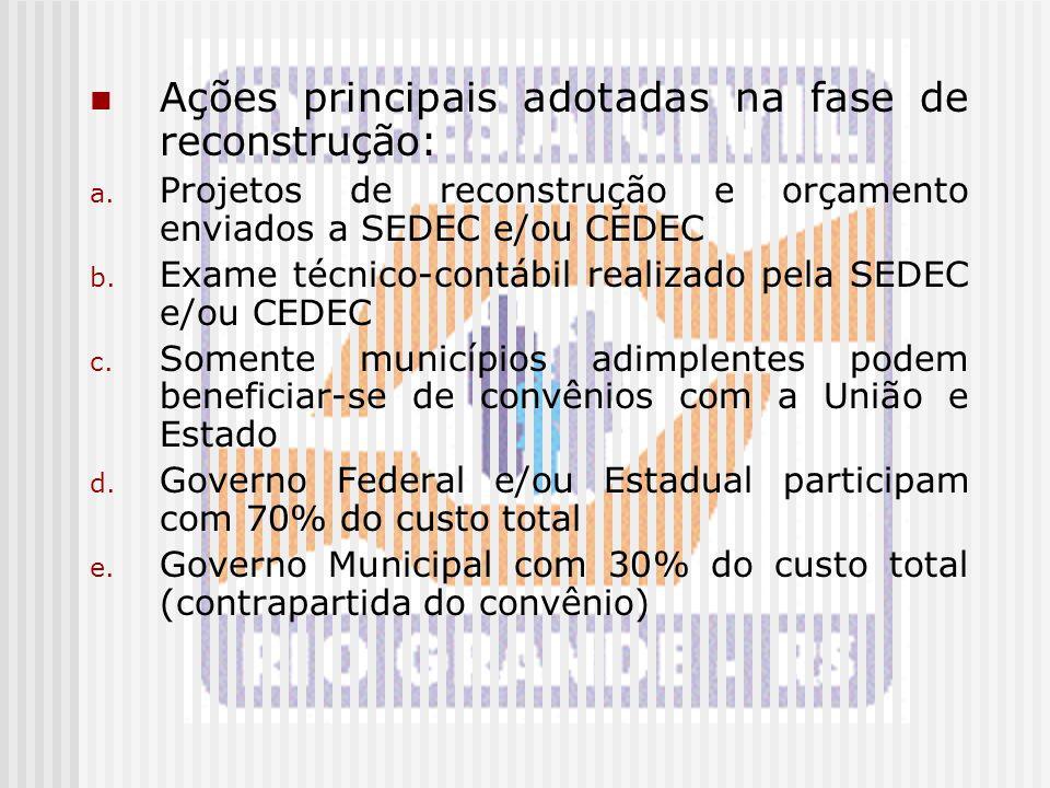 Ações principais adotadas na fase de reconstrução:
