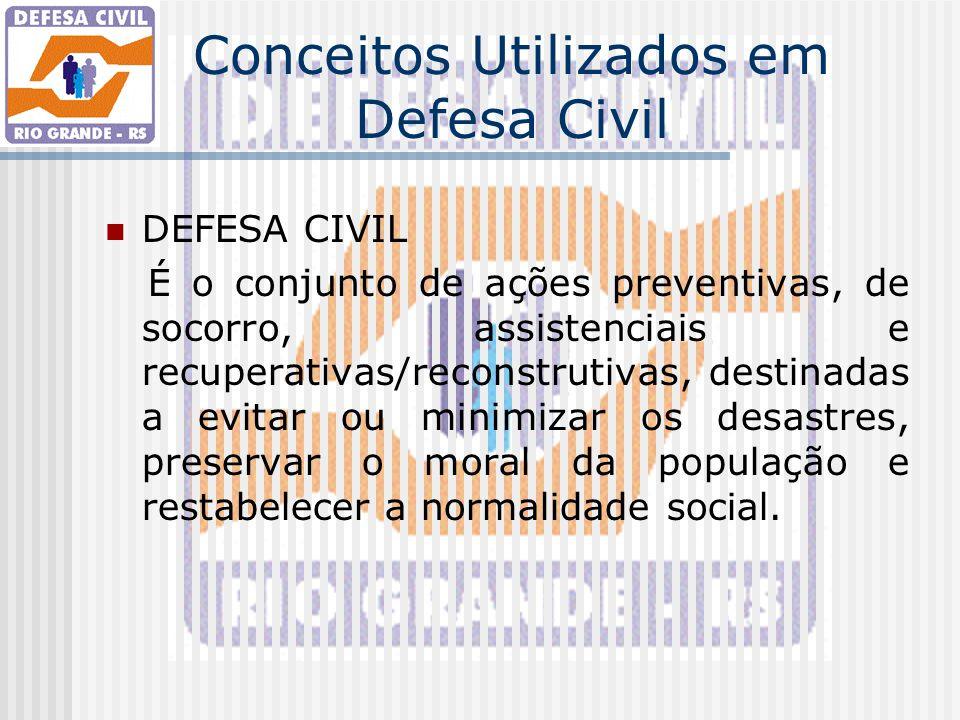 Conceitos Utilizados em Defesa Civil