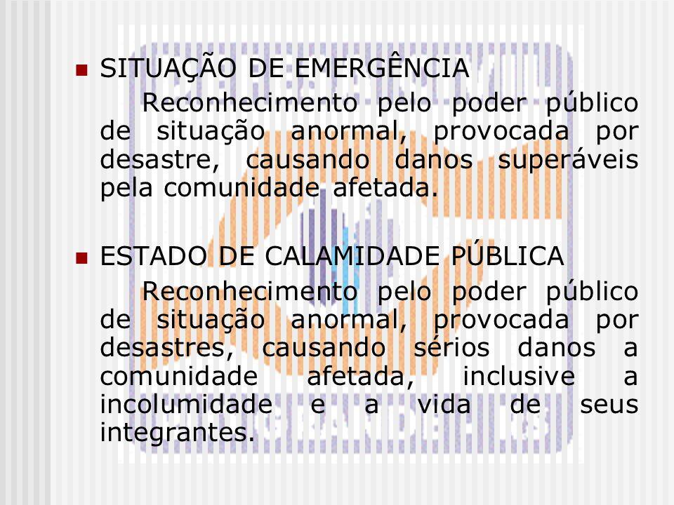 SITUAÇÃO DE EMERGÊNCIA