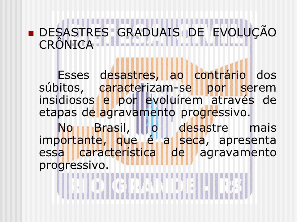 DESASTRES GRADUAIS DE EVOLUÇÃO CRÔNICA