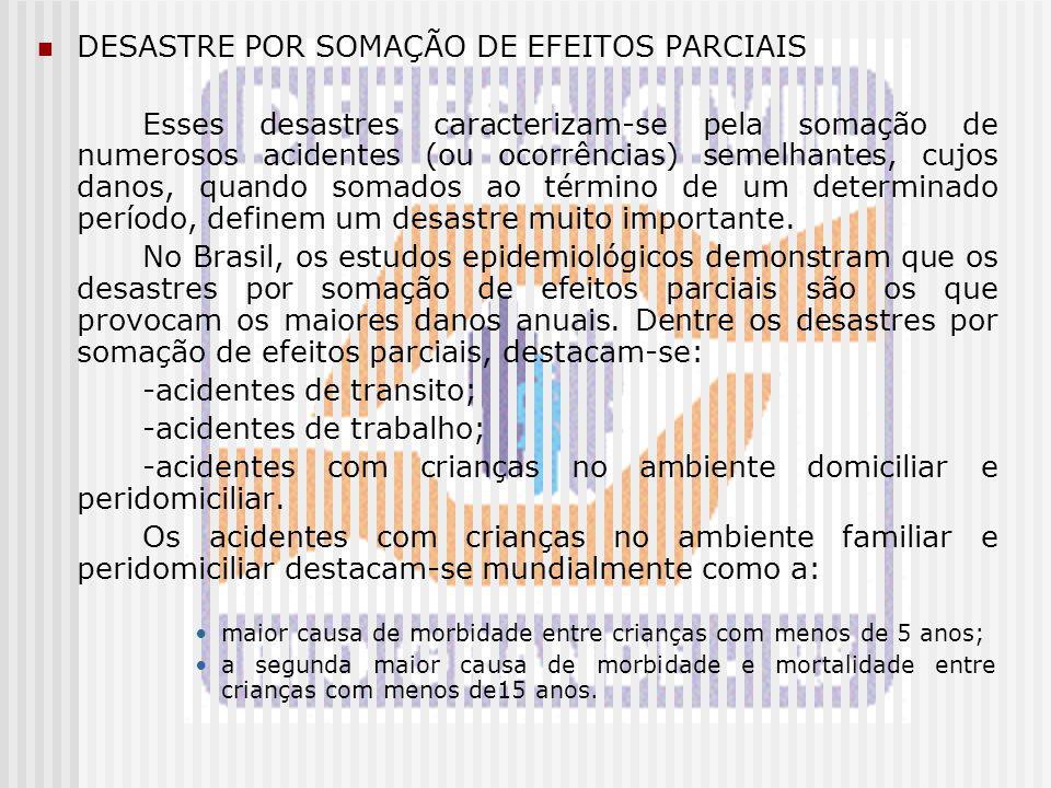DESASTRE POR SOMAÇÃO DE EFEITOS PARCIAIS