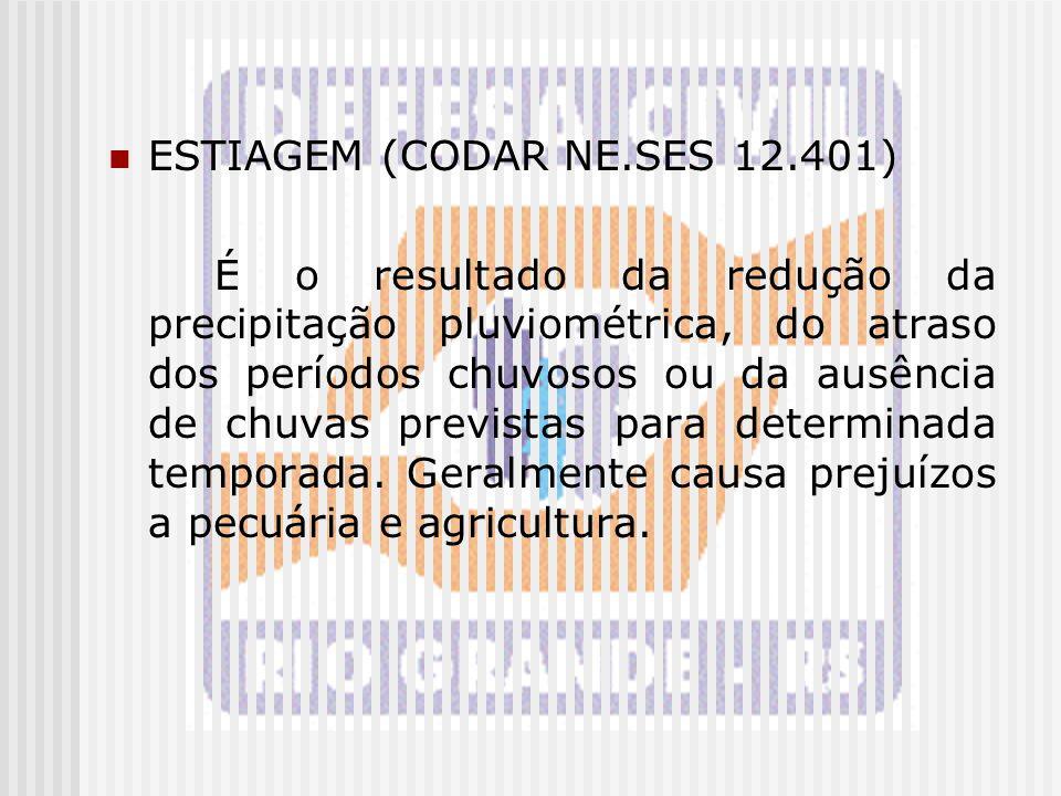 ESTIAGEM (CODAR NE.SES 12.401)