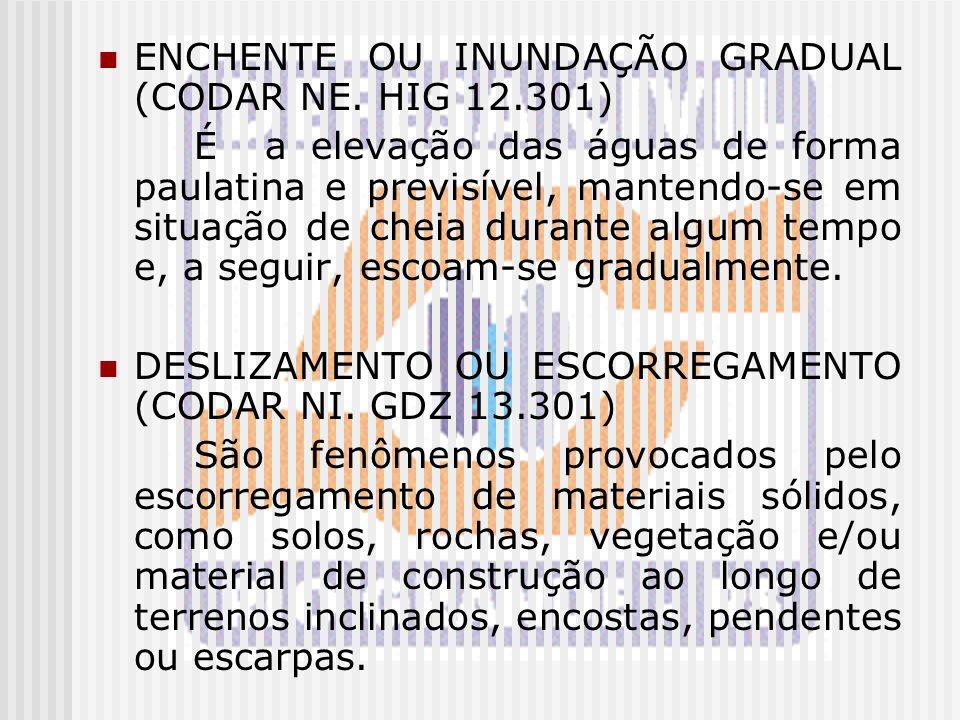 ENCHENTE OU INUNDAÇÃO GRADUAL (CODAR NE. HIG 12.301)