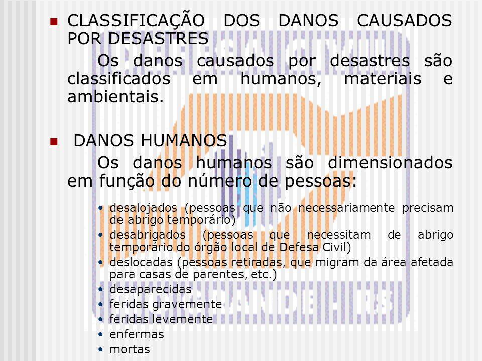 CLASSIFICAÇÃO DOS DANOS CAUSADOS POR DESASTRES