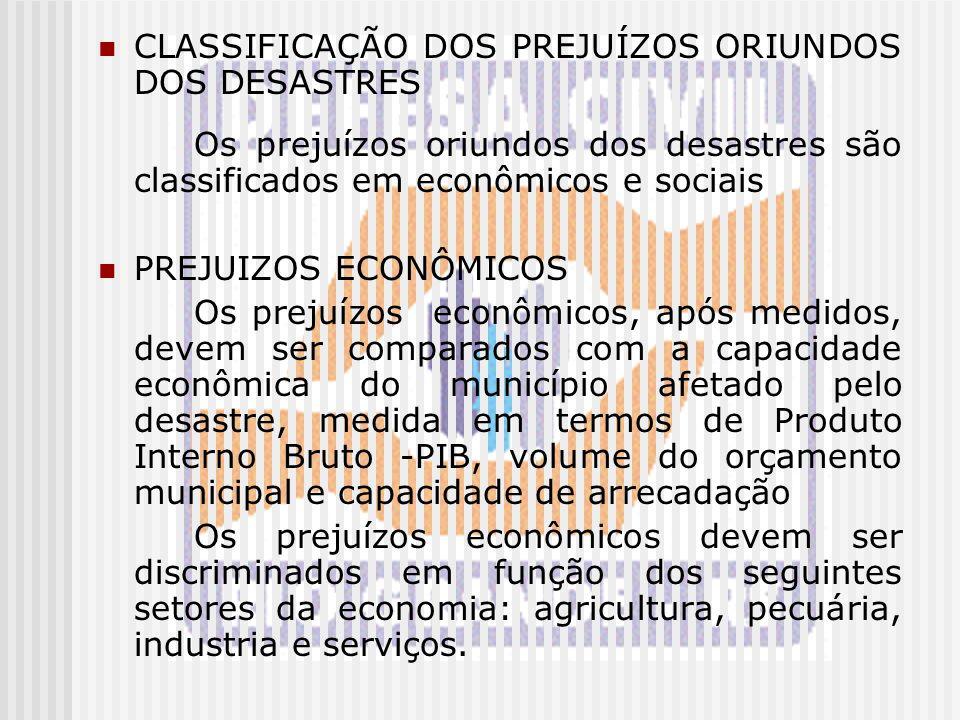 CLASSIFICAÇÃO DOS PREJUÍZOS ORIUNDOS DOS DESASTRES