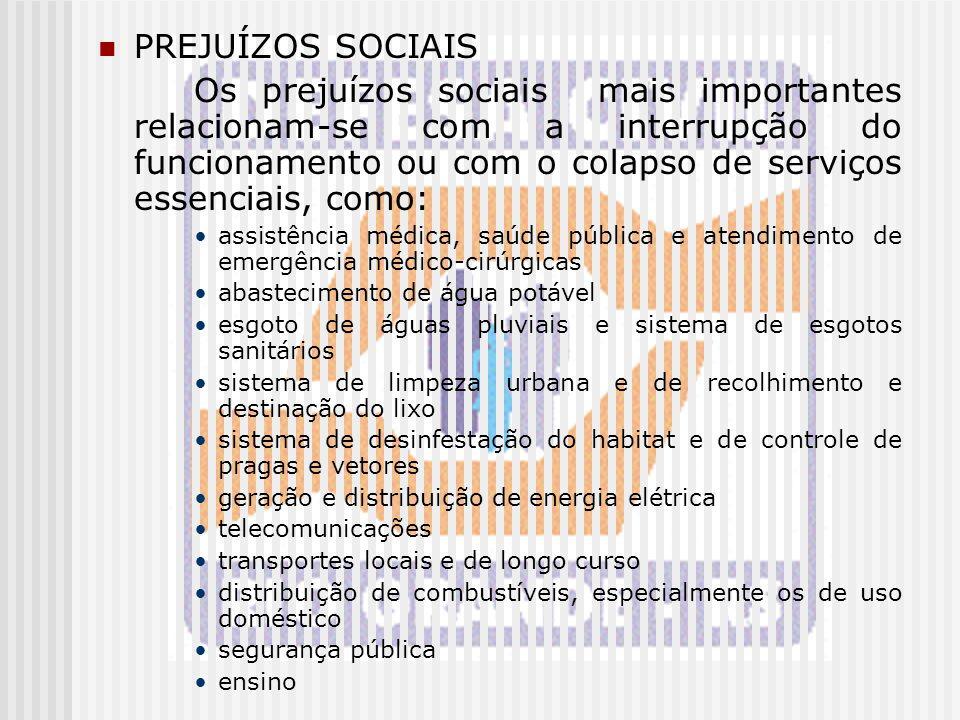 PREJUÍZOS SOCIAIS