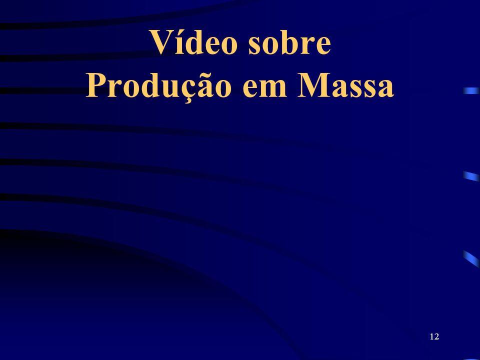 Vídeo sobre Produção em Massa