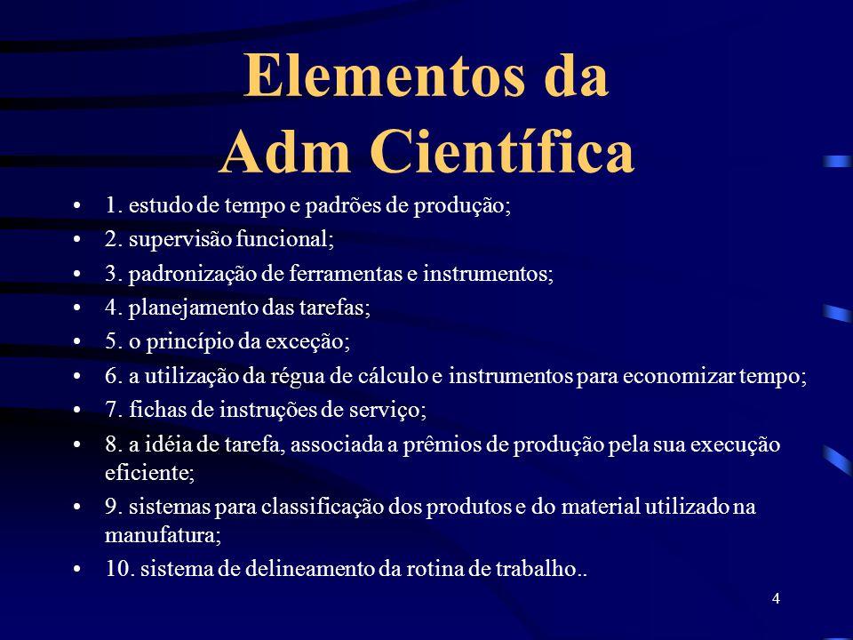 Elementos da Adm Científica