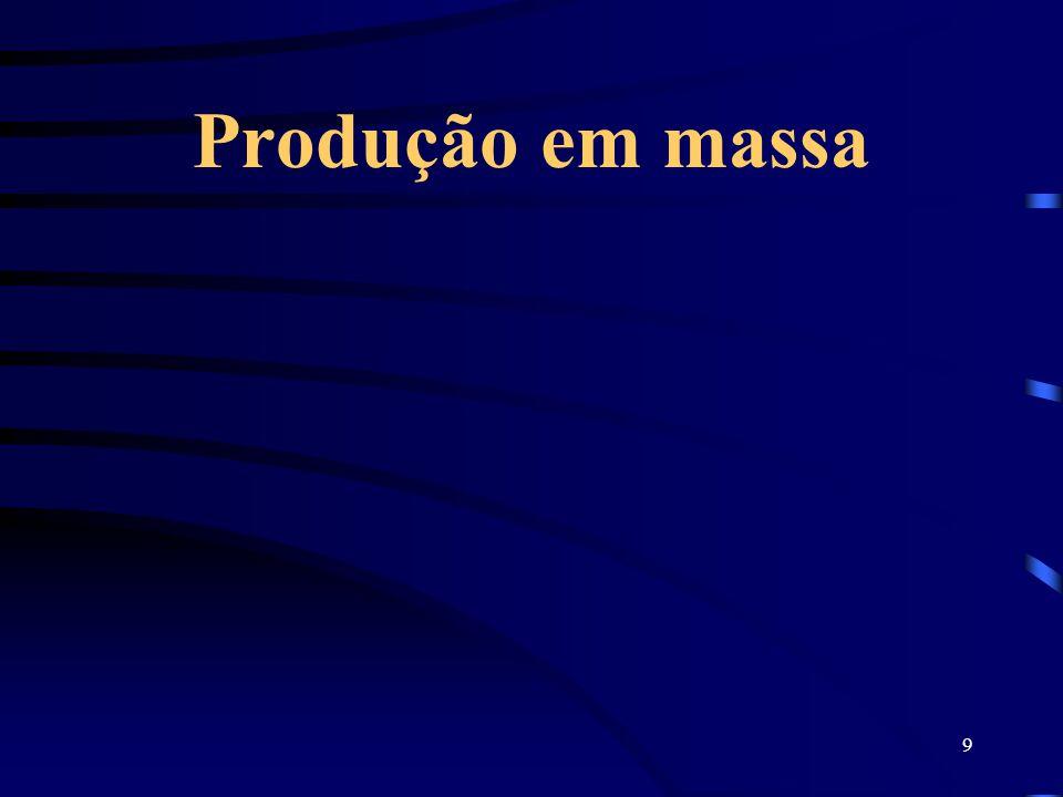 Produção em massa