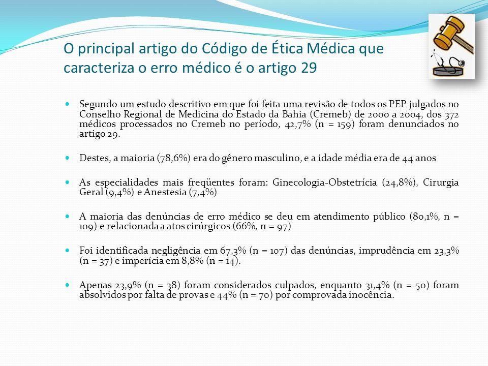 O principal artigo do Código de Ética Médica que caracteriza o erro médico é o artigo 29