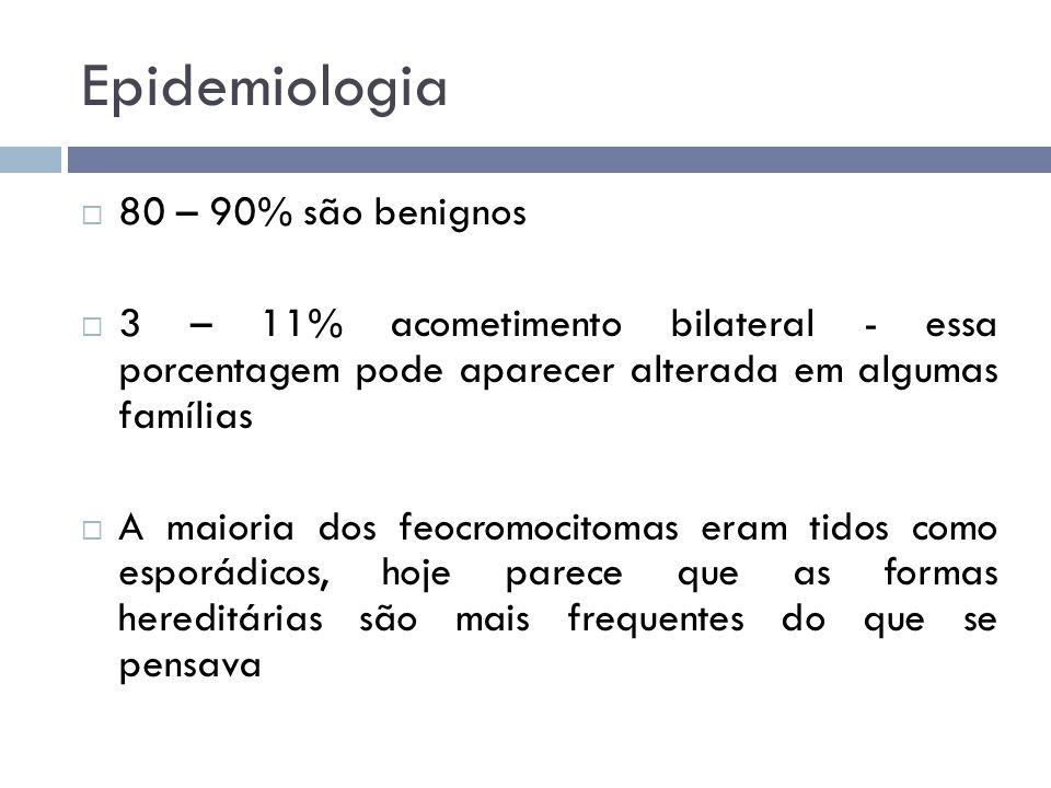 Epidemiologia 80 – 90% são benignos