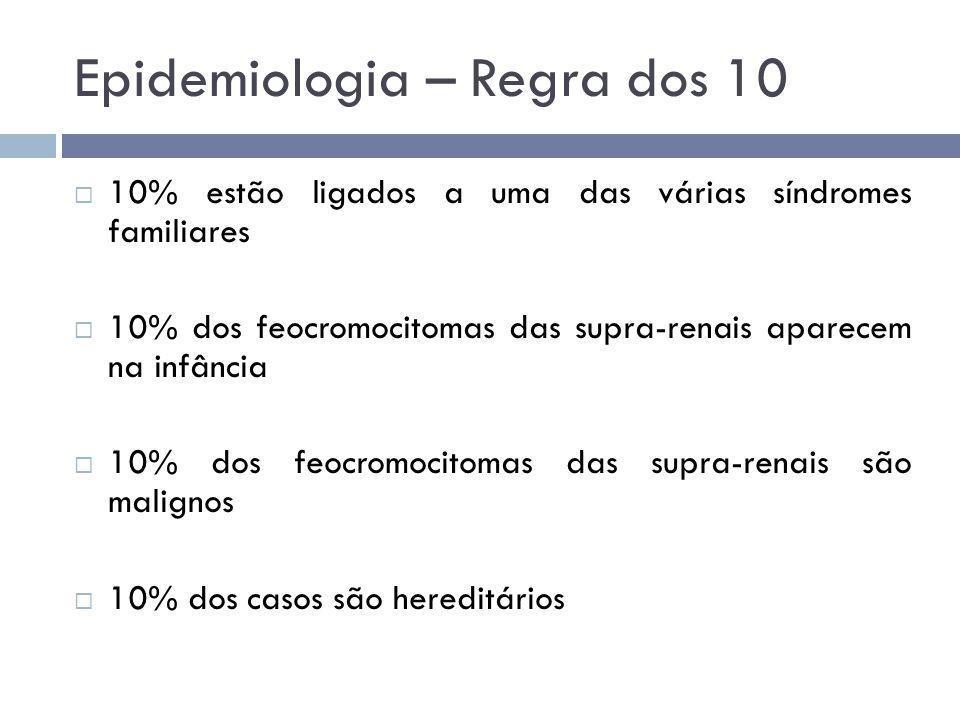 Epidemiologia – Regra dos 10