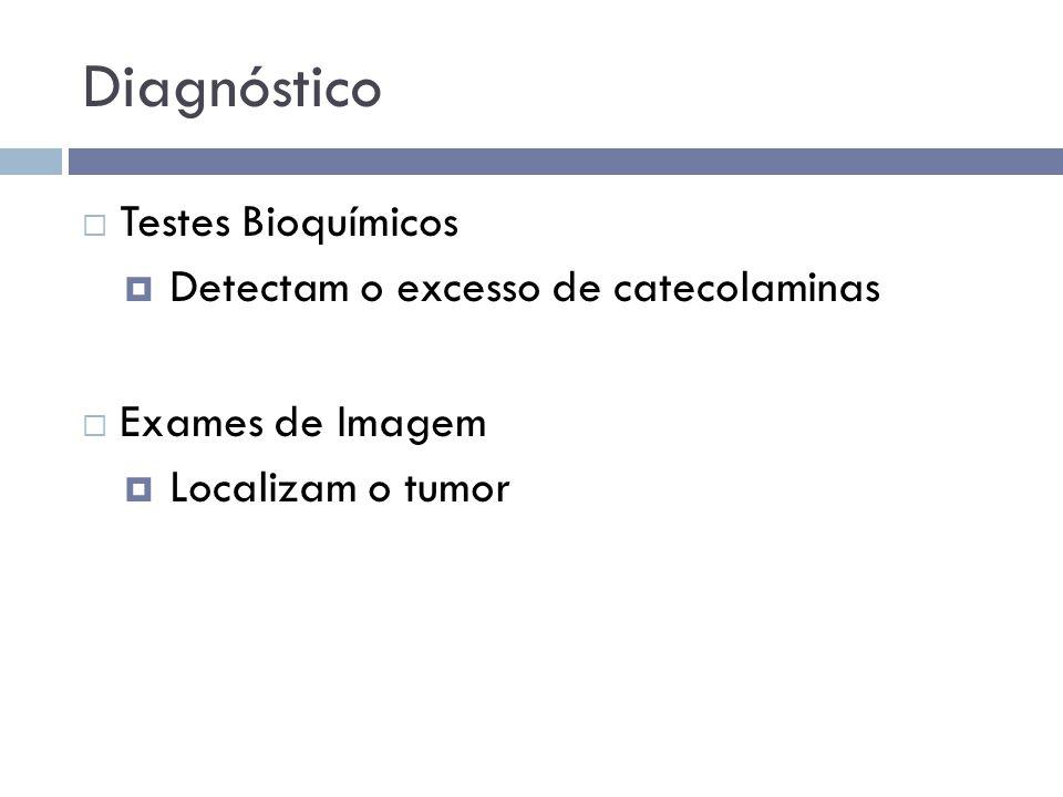 Diagnóstico Testes Bioquímicos Detectam o excesso de catecolaminas