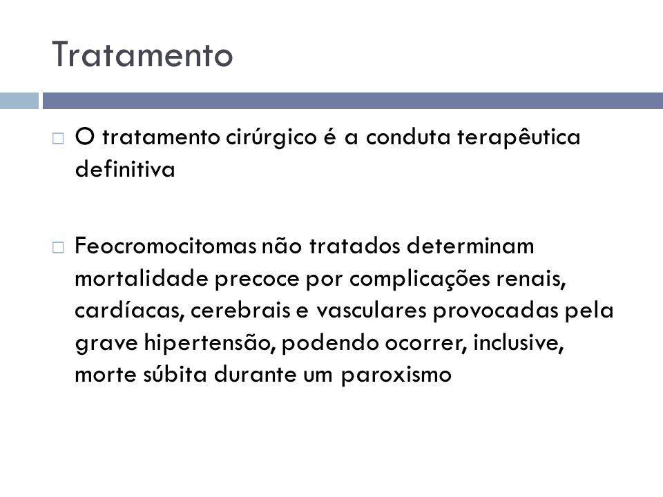 Tratamento O tratamento cirúrgico é a conduta terapêutica definitiva