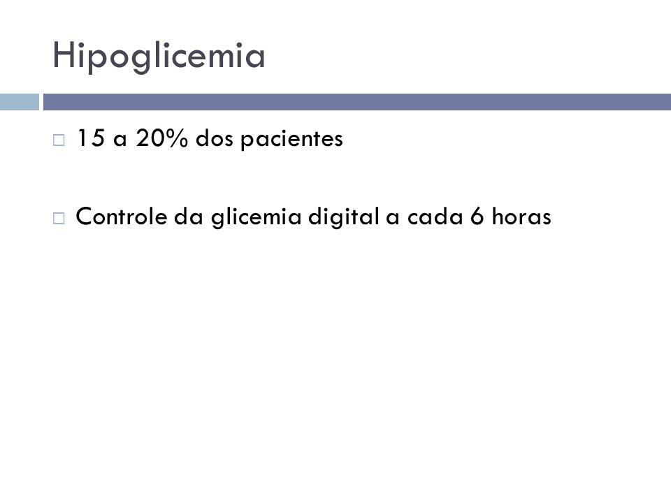 Hipoglicemia 15 a 20% dos pacientes