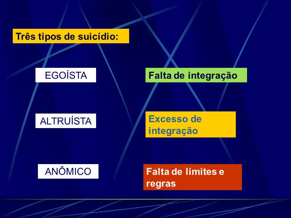 Três tipos de suicídio: