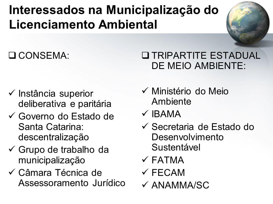 Interessados na Municipalização do Licenciamento Ambiental