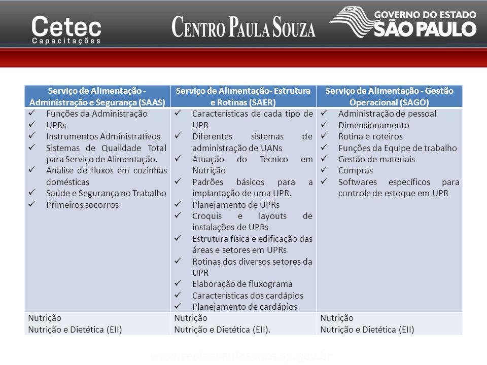 Serviço de Alimentação - Administração e Segurança (SAAS)
