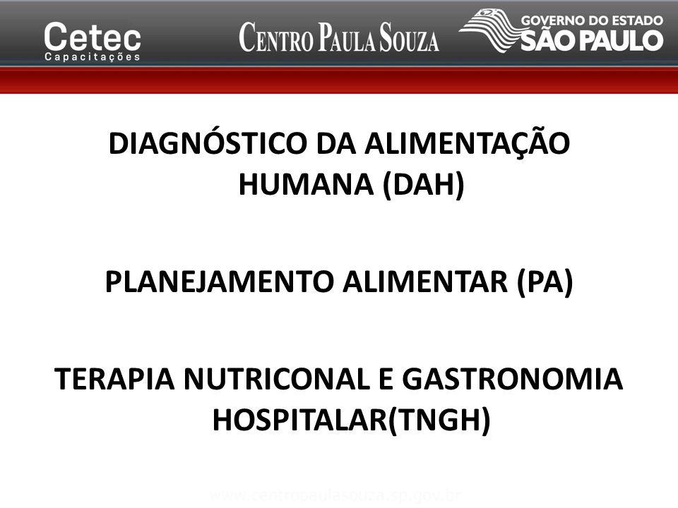 DIAGNÓSTICO DA ALIMENTAÇÃO HUMANA (DAH) PLANEJAMENTO ALIMENTAR (PA) TERAPIA NUTRICONAL E GASTRONOMIA HOSPITALAR(TNGH)