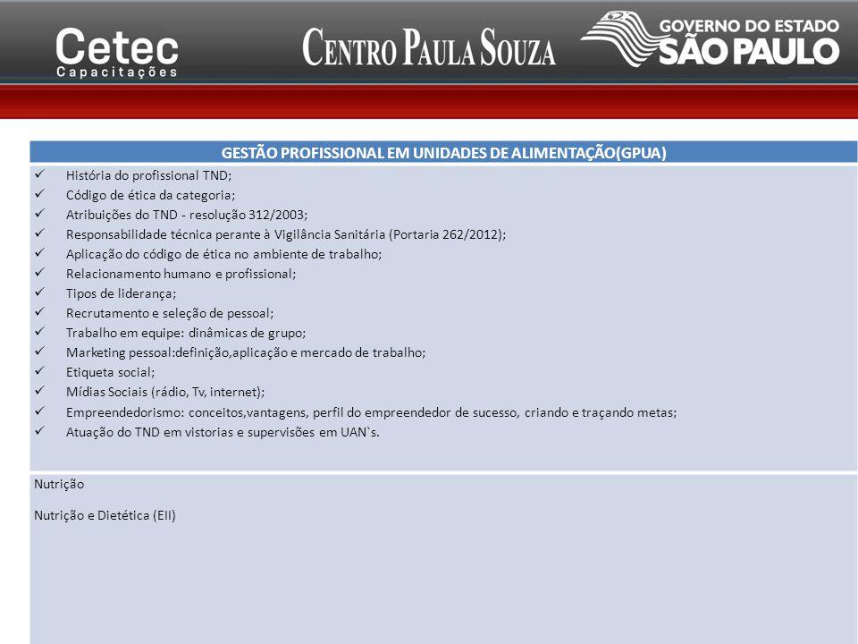 GESTÃO PROFISSIONAL EM UNIDADES DE ALIMENTAÇÃO(GPUA)