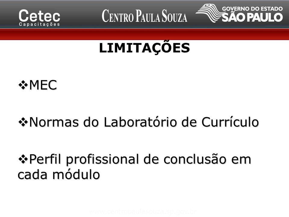 LIMITAÇÕES MEC Normas do Laboratório de Currículo Perfil profissional de conclusão em cada módulo