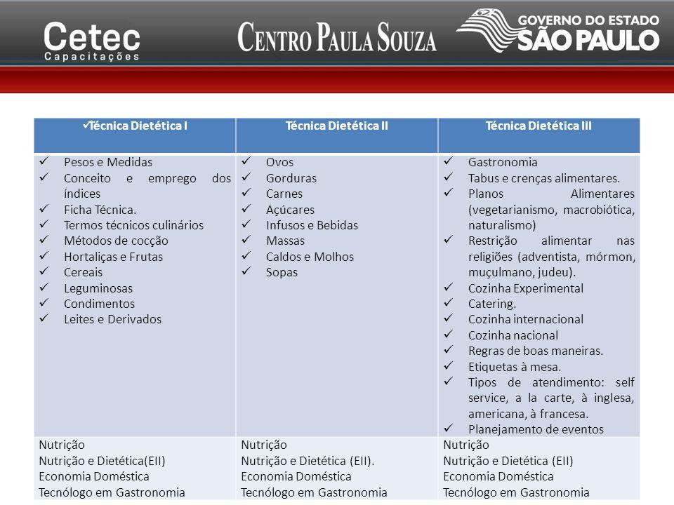 Técnica Dietética I Técnica Dietética II. Técnica Dietética III. Pesos e Medidas. Conceito e emprego dos índices.