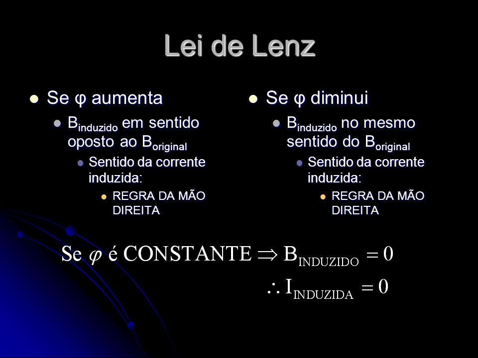 Lei de Lenz Se φ aumenta Se φ diminui