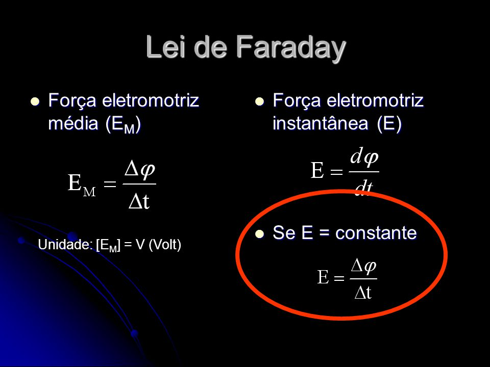 Lei de Faraday Força eletromotriz média (EM)