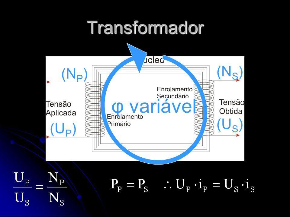 Transformador (NS) (NP) φ variável (US) (UP)