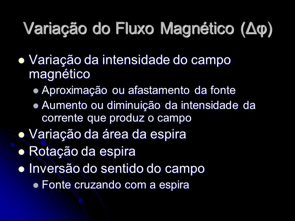 Variação do Fluxo Magnético (Δφ)