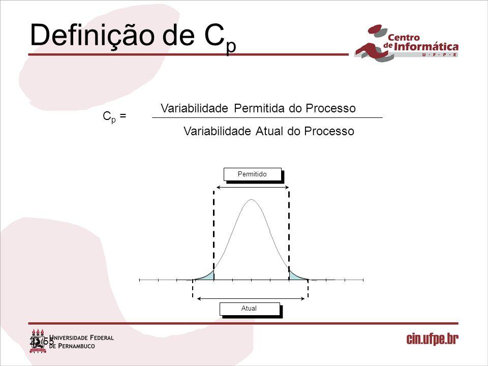 Variabilidade Atual do Processo