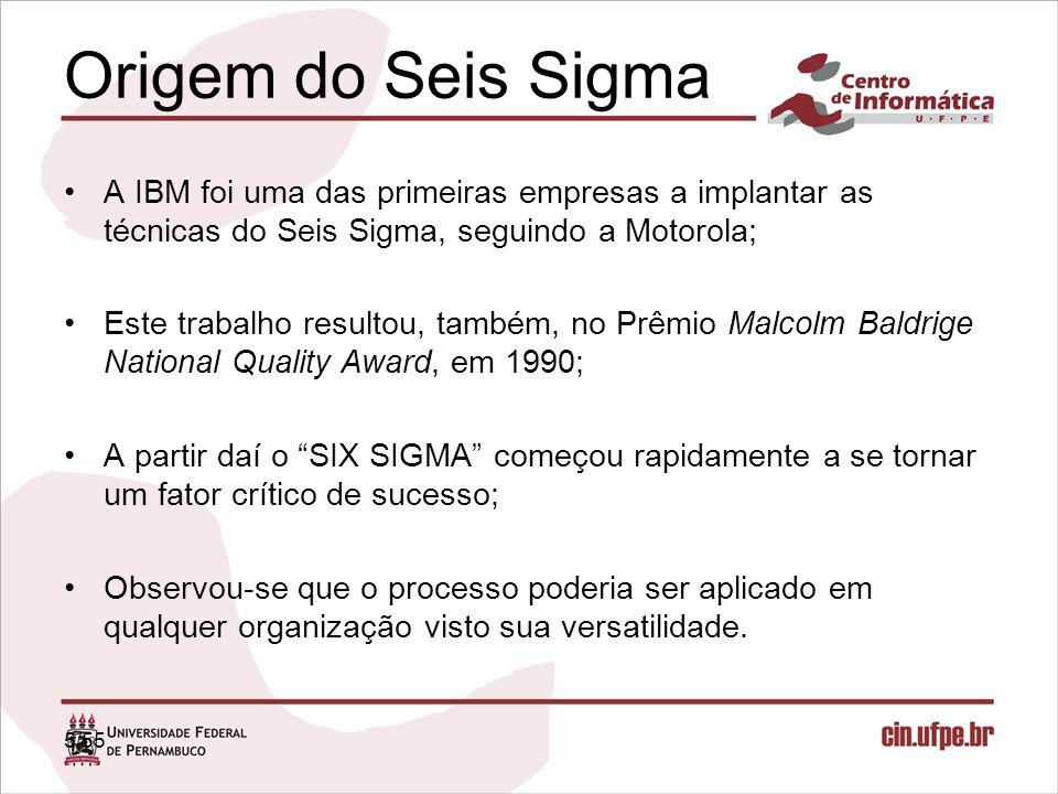 Origem do Seis Sigma A IBM foi uma das primeiras empresas a implantar as técnicas do Seis Sigma, seguindo a Motorola;