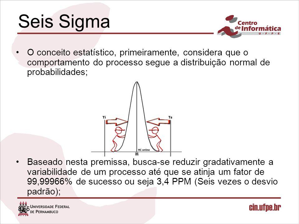 Seis Sigma O conceito estatístico, primeiramente, considera que o comportamento do processo segue a distribuição normal de probabilidades;