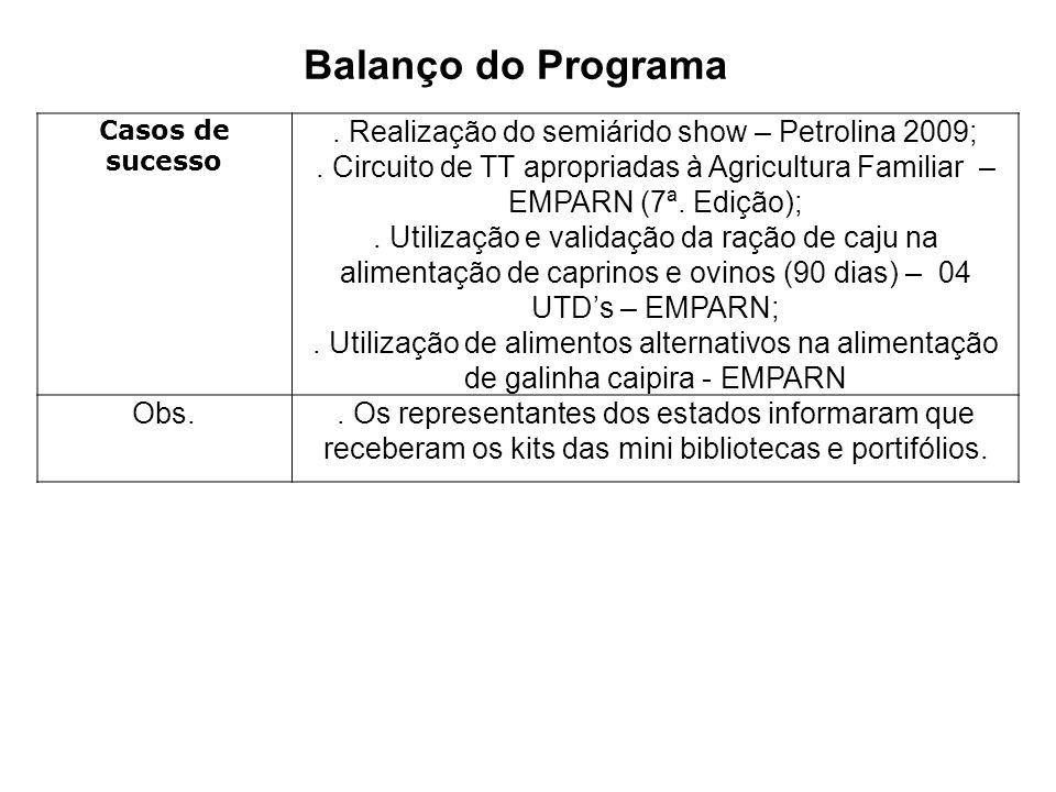 . Realização do semiárido show – Petrolina 2009;