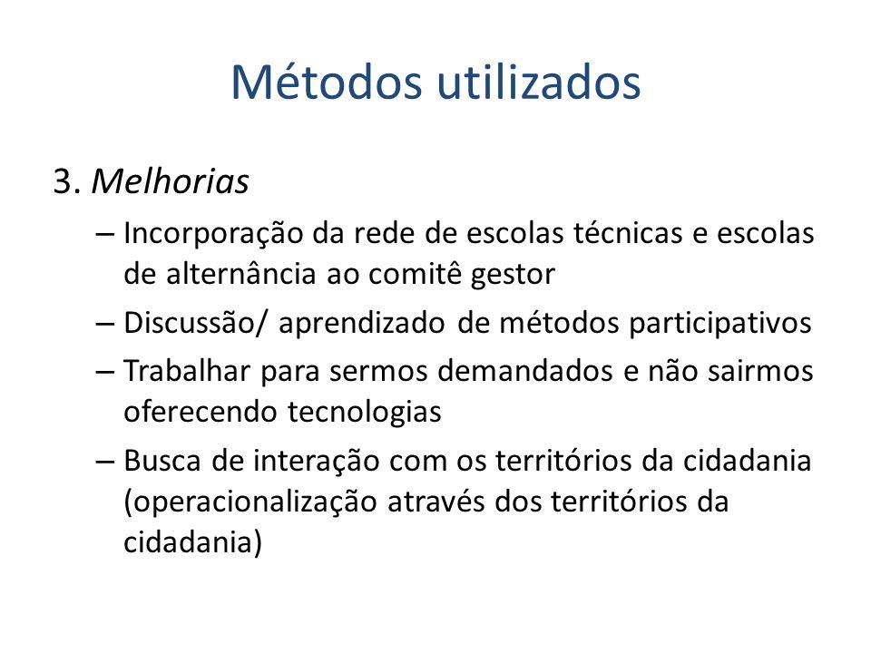 Métodos utilizados 3. Melhorias