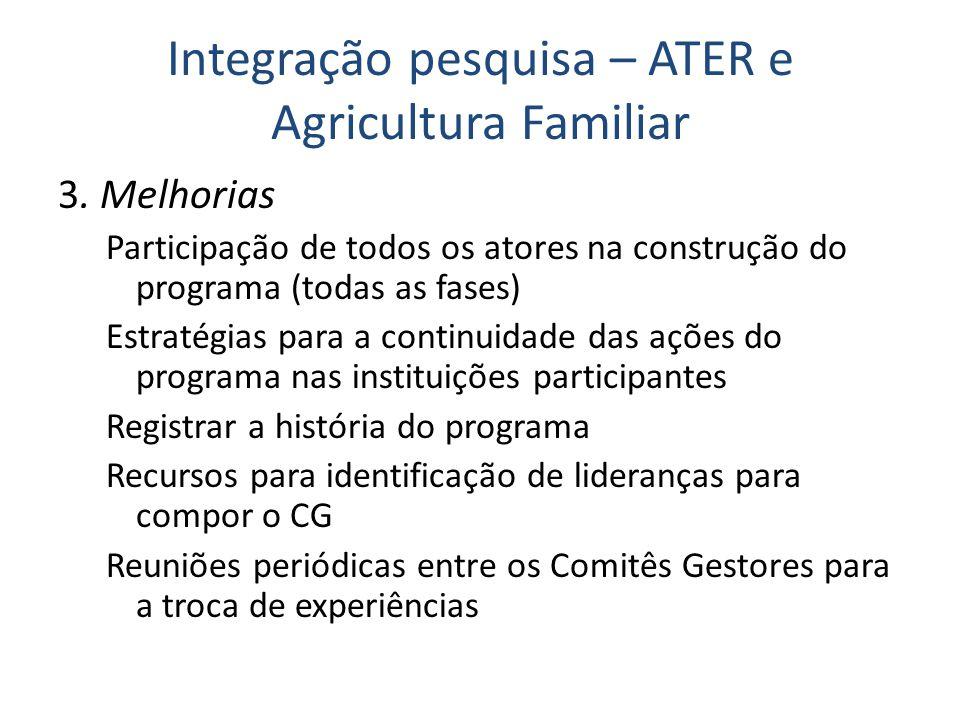 Integração pesquisa – ATER e Agricultura Familiar