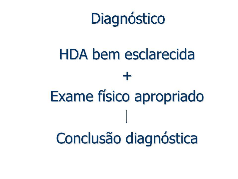Exame físico apropriado Conclusão diagnóstica