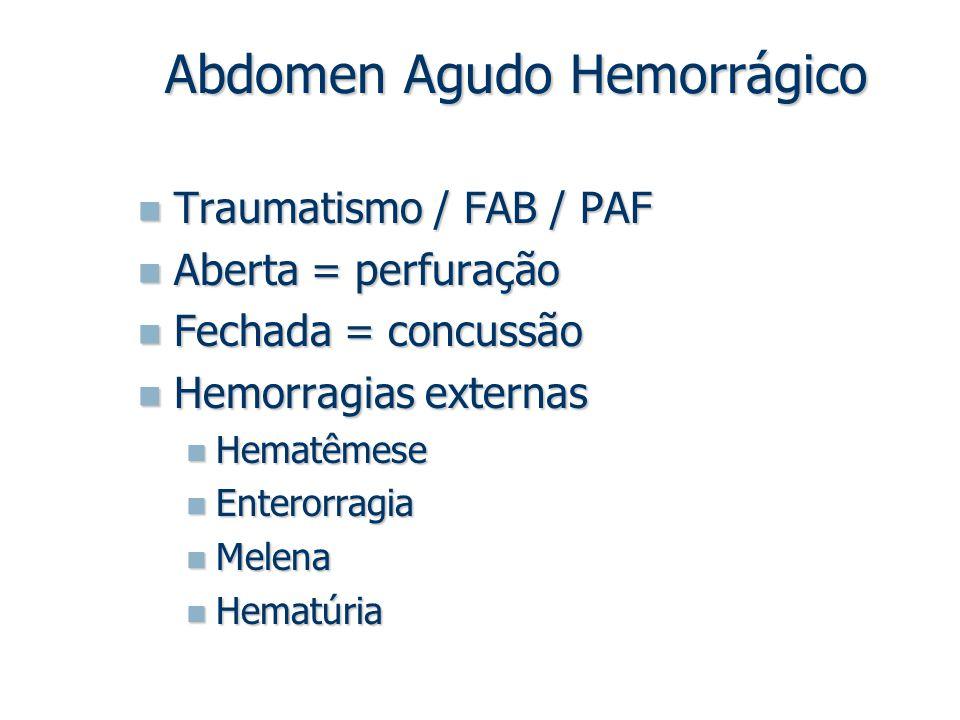 Abdomen Agudo Hemorrágico